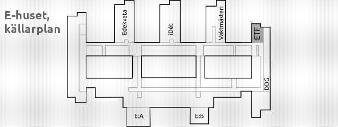 ETF har sin lokal på våning 0 i E-huset, dvs på samma nivå som Edekvata och Idét.